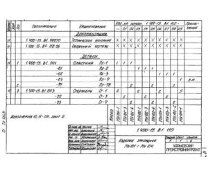 Закладные детали серии 1.400-15, в.1
